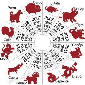 El zodíaco chino tiene 12 signos