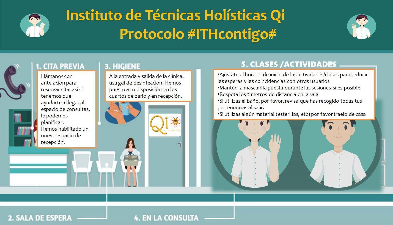 Presentamos el Protocolo #ITHcontigo frente al Coronavirus